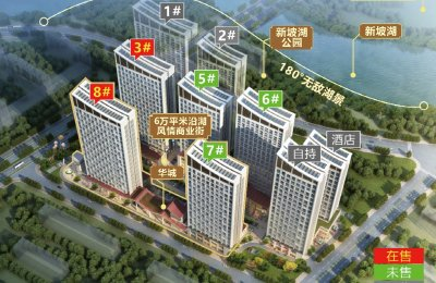 南宁五象新区的这个盘五象华城,价格低至5字头 置业正当时!